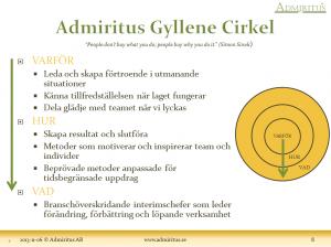 gyllene cirkeln